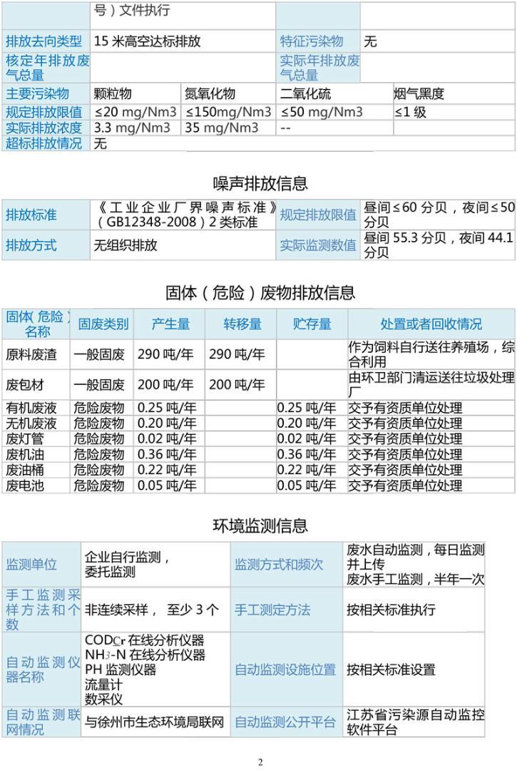 亚搏娱乐中心--企事业单位环境信息公开(法制办已审核)(1)-2.jpg