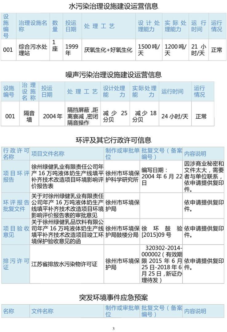 亚搏娱乐中心--企事业单位环境信息公开(法制办已审核)(1)-3.jpg
